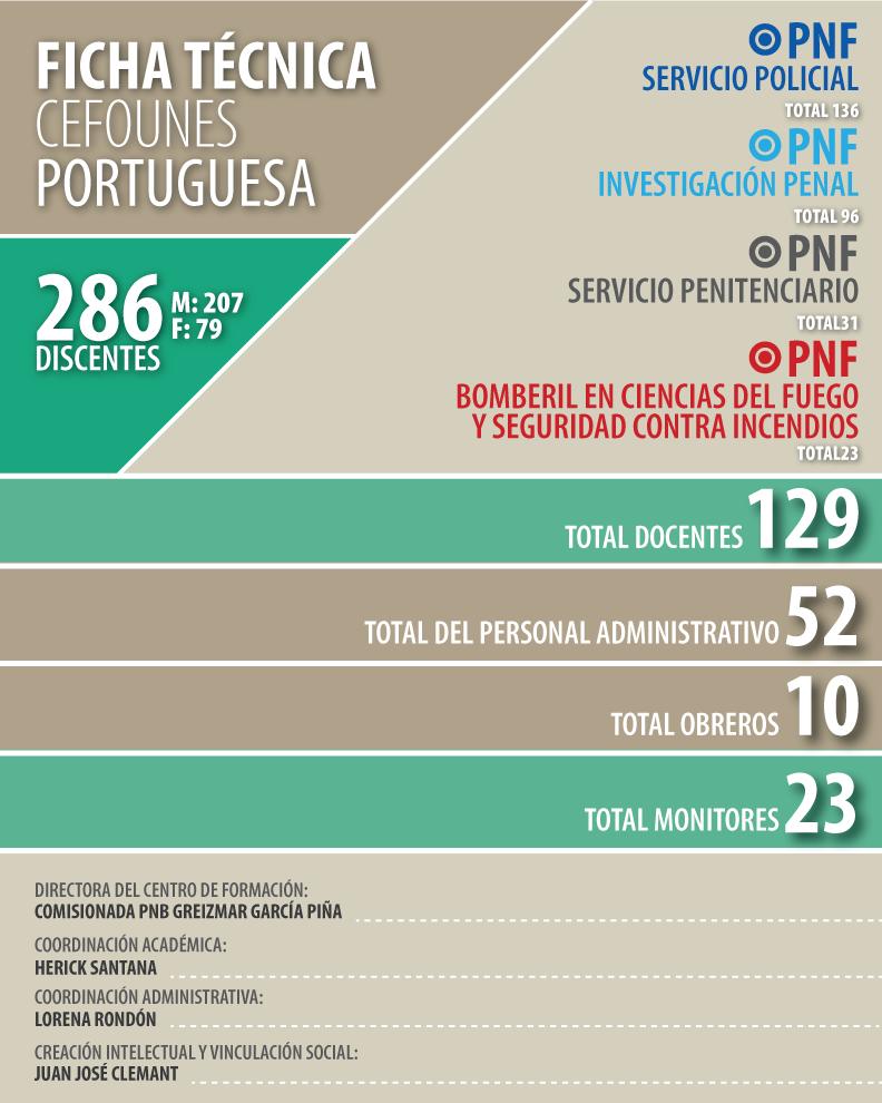 PORTUGUESA_COLOR_ficha